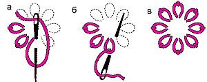 Узоры для вышивки петельным швом 54