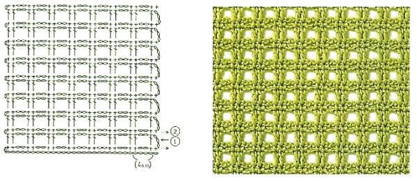 Простые узоры вязание крючком для начинающих