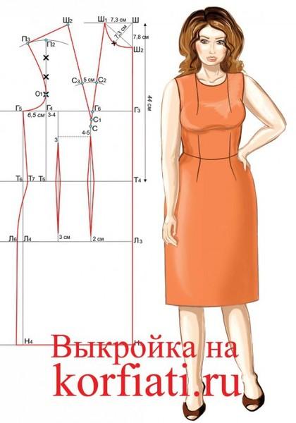 adb67078506 Выкройка платья на большой размер — строим основу.